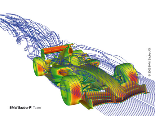 CFD-ANSYS-BMW-SauberF1