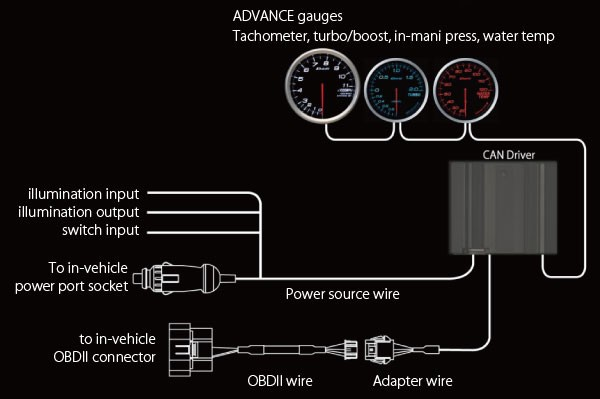 cand_connect1e 600x399 defi can driver gauges tein usa blog defi gauge wiring diagram at edmiracle.co