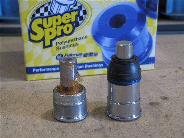 Superpro Roll Center Adjusters Tein Usa Blog